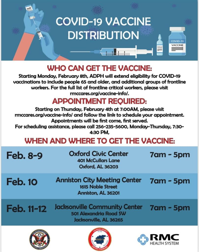 Vaccine Appointments | Feb 8th - 12th